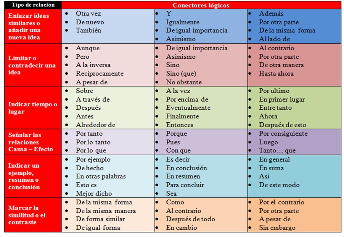 Общая таблица