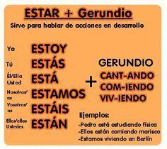 Estar + герундий