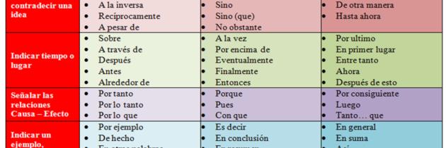 Слова-связки в испанском языке, или как научиться говорить по-испански красиво