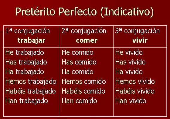 Preterito Perfecto
